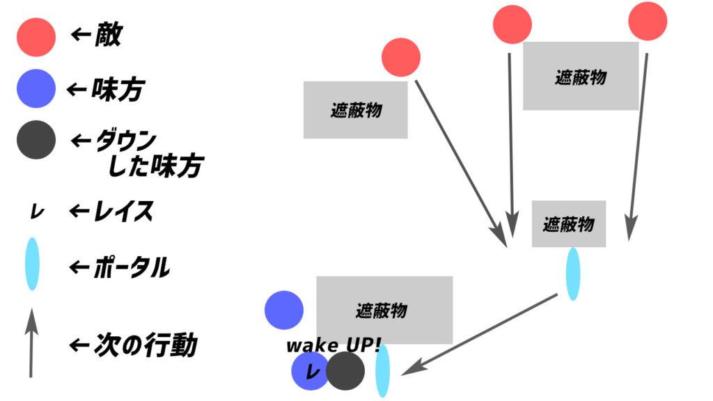 レイス 蘇生用ポータル3