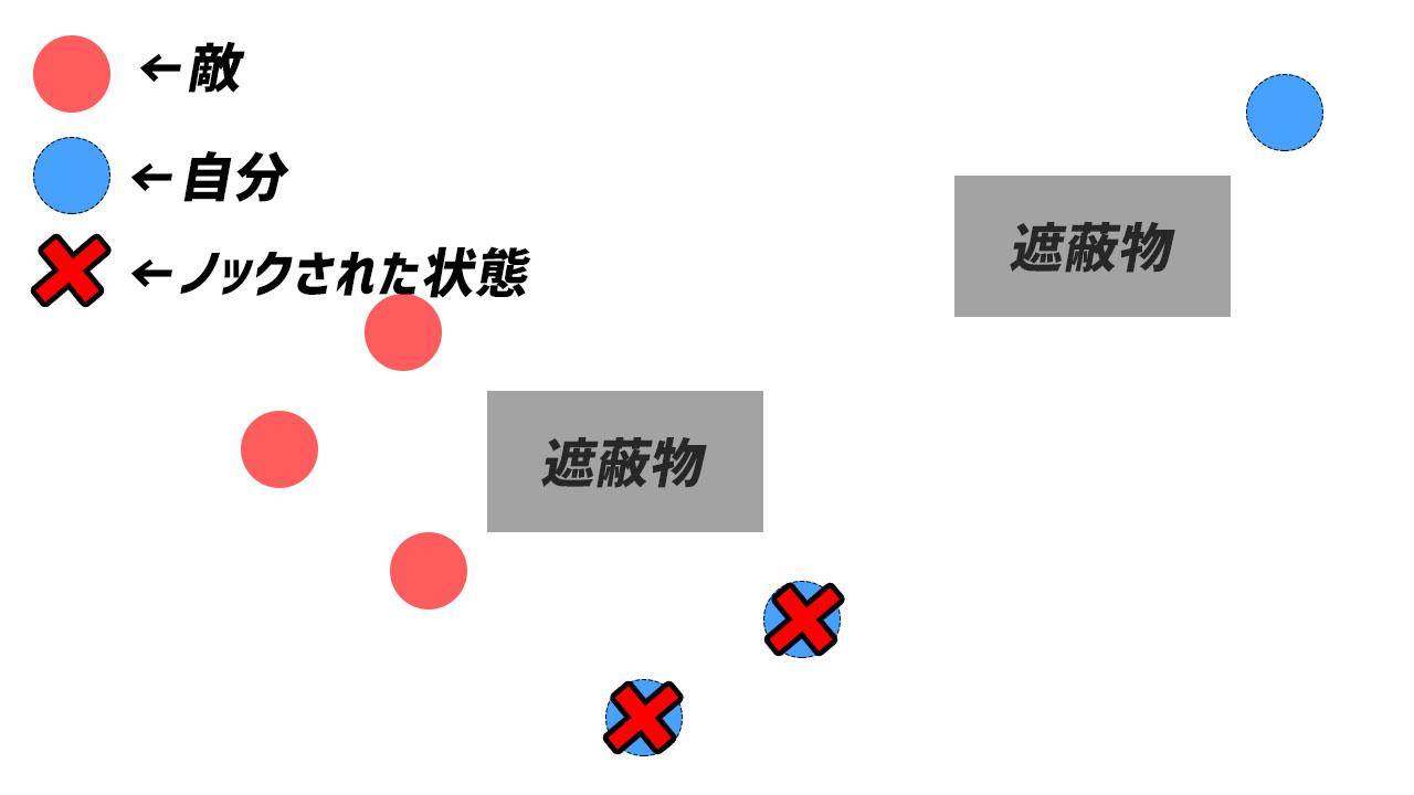 Apex サーバー ランクマッチ 敵との戦闘時こちらにアドバンテージがなく、不利すぎる場合