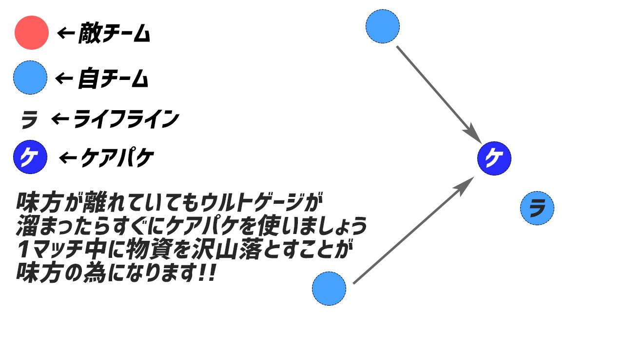 apex ライフライン アルティメットアビリティ