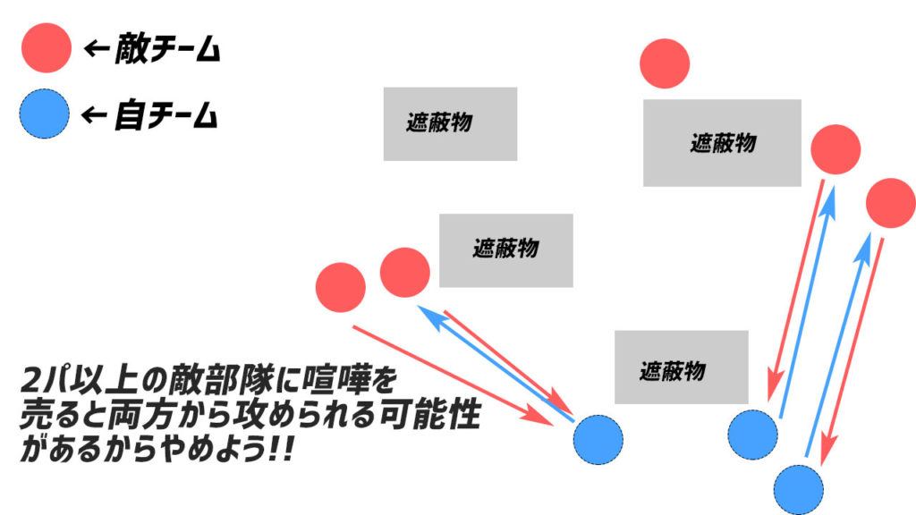 2パでの戦闘の画像